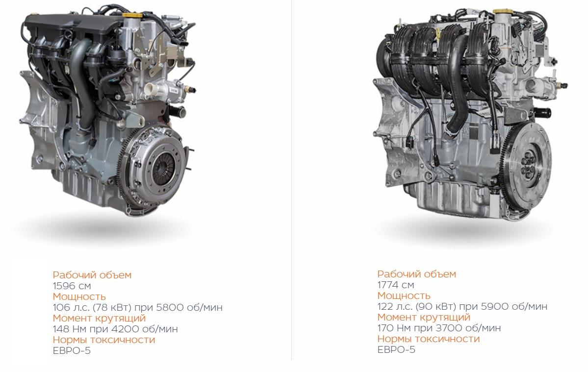 Двигатели Лада Веста СВ универсал 1.6 и 1.8 - в чем разница?
