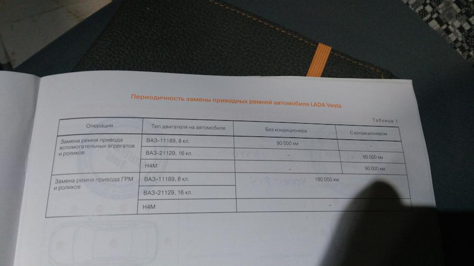 Интервал замены ремня ГРМ Лада Веста СВ Кросс