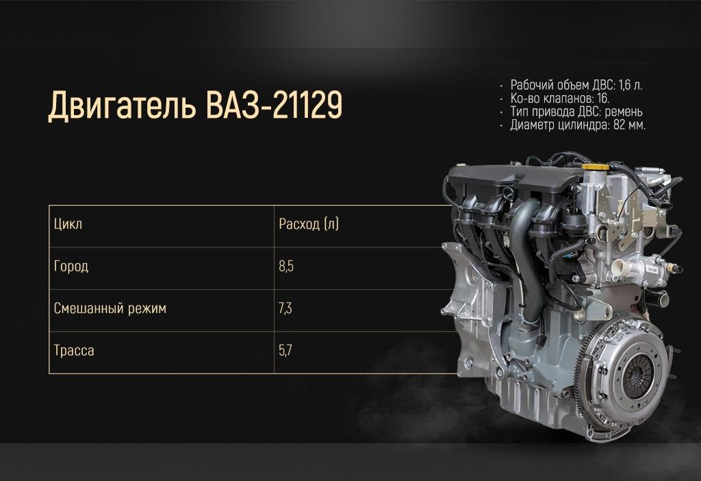 Технические характеристики двигателя 1.6 Лада Веста Кросс