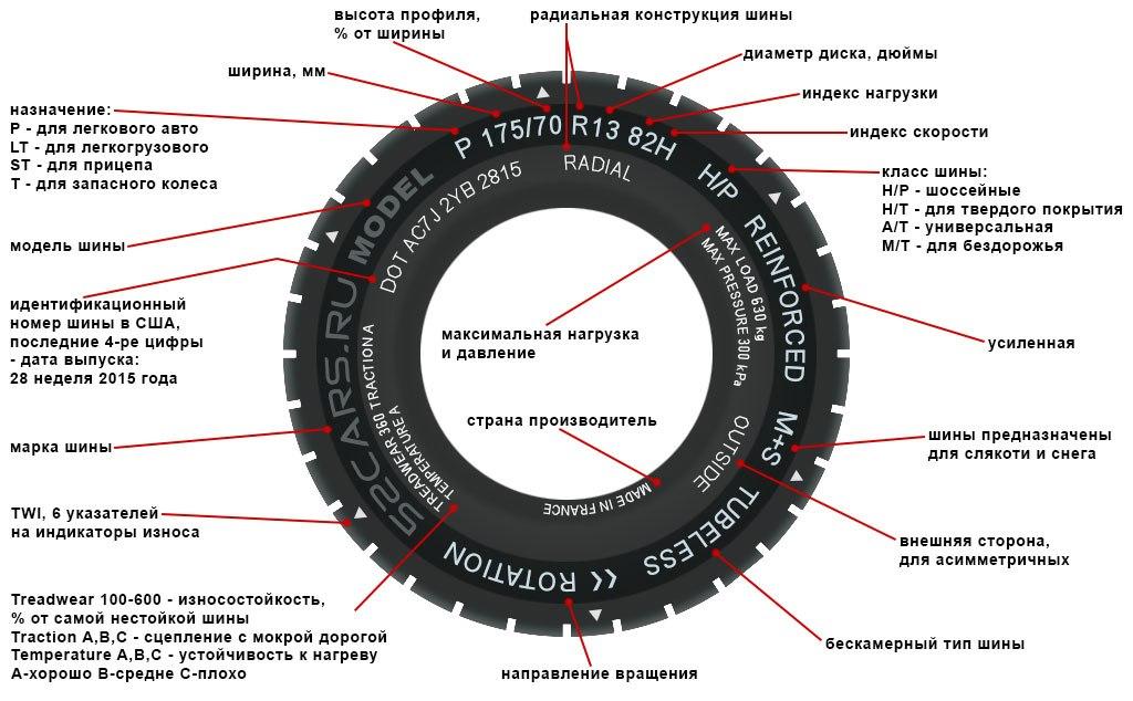Расшифровка размеров шин Лада Веста СВ Кросс