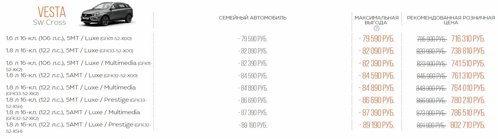 """Лада Веста Кросс в кредит по программе """"Семейный автомобиль"""""""