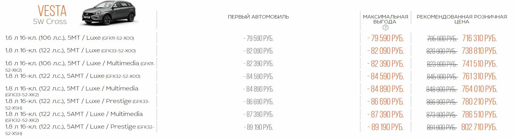 5000 рублей срочно на карту