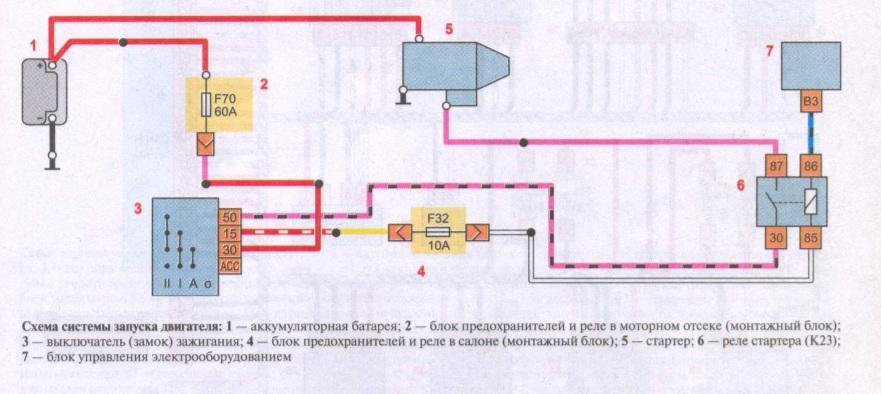 Схема системы запуска двигателя Лада Веста