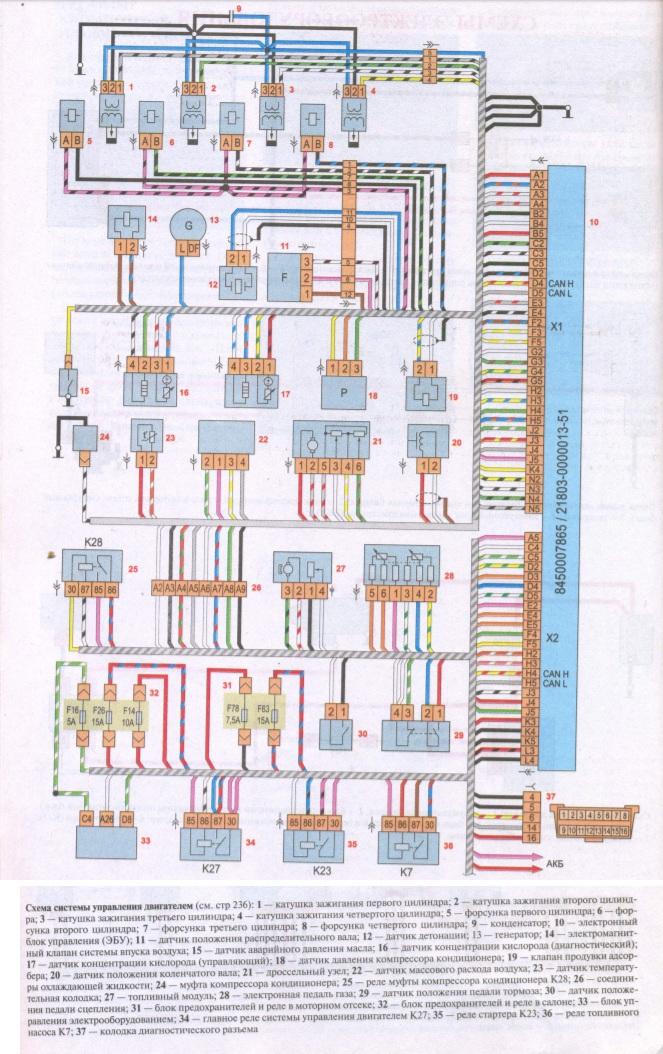 Схема системы управления двигателем Лада Веста