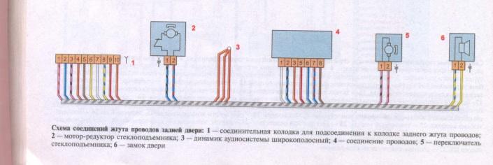 Схема соединения жгута проводов задней двери Лада Веста