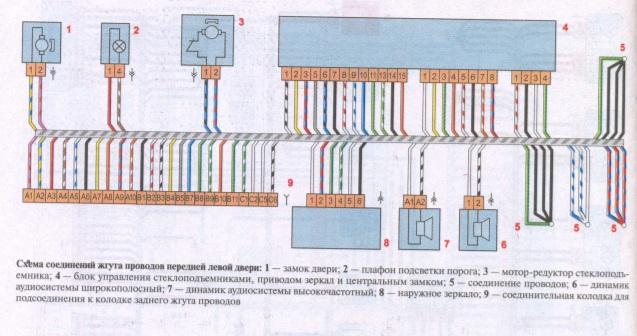 Схема соединения жгута проводов передней левой двери