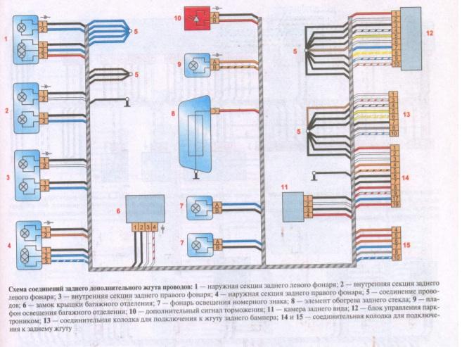 Схема соединения заднего дополнительного жгута проводов