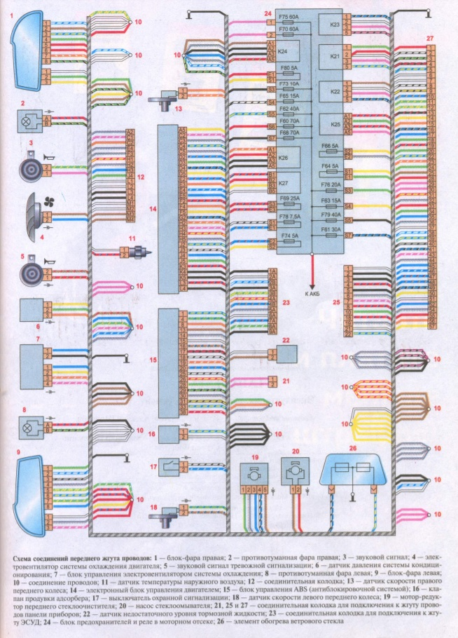 Схема соединения переднего жгута проводов Лада Веста