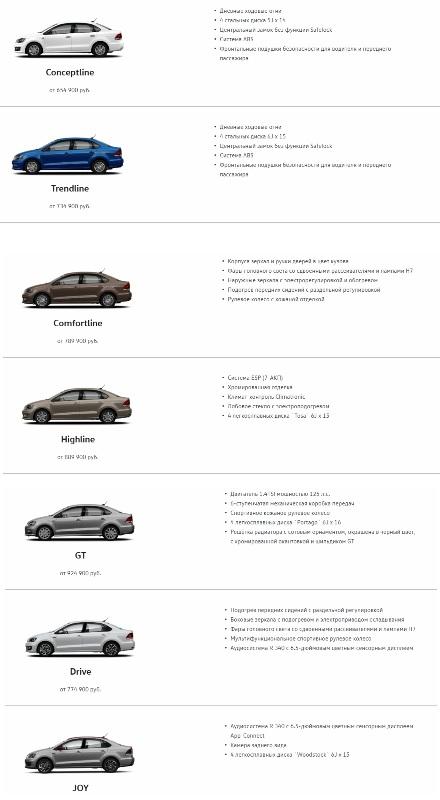 Лада Веста и Фольксваген поло: сравнить комплектации и цены